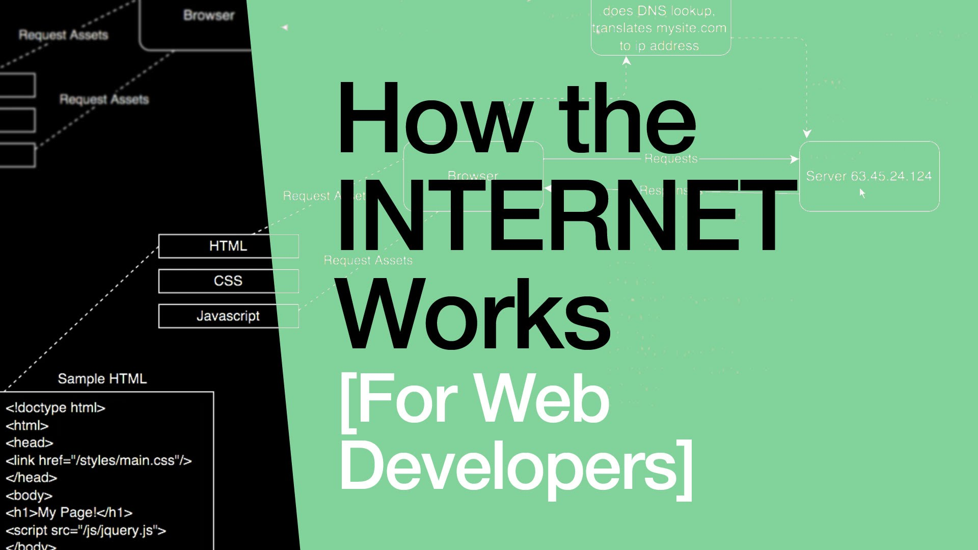 how-the-internet-works