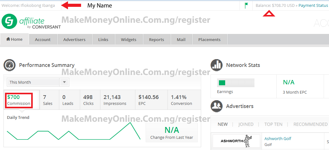 Best 25 Ways on How to Make Money Online in Nigeria 2015