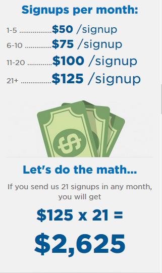Programme d'affiliation Hostgator: gagnez de l'argent avec l'hébergement Web Hostgator.com
