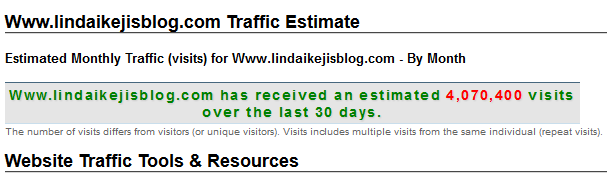 Www.lindaikejisblog.com Traffic Estimate